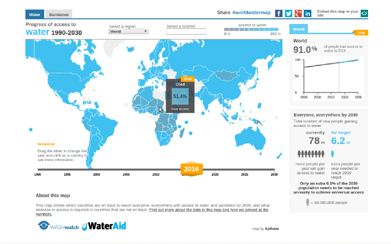 WaterAid - Interactive map | | Aptivate