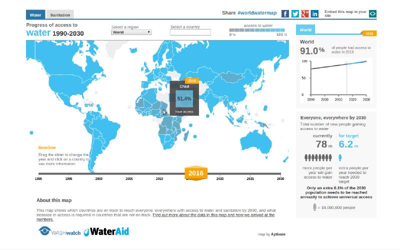 WaterAid - Interactive map | | Aptivate